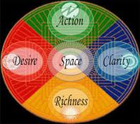5-wisdoms-round